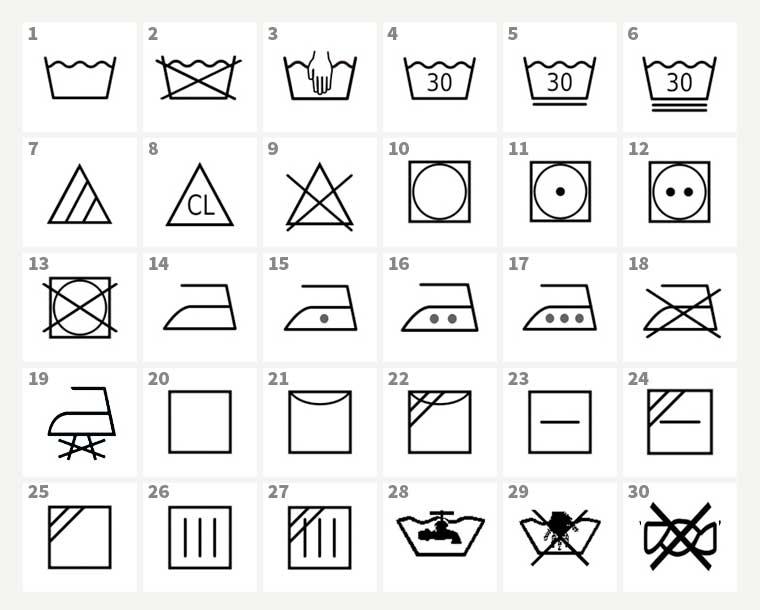 Bedeutung zeichen wäsche